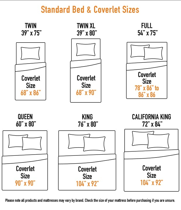 Standard Bed & Coverlet Sizes