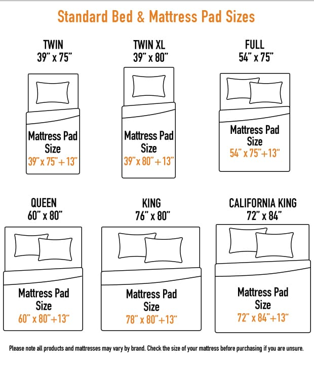 Standard Bed and Mattress Pad Sizes