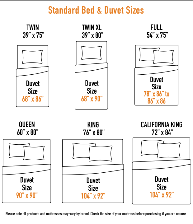 Standard Bed & Duvet Sizes