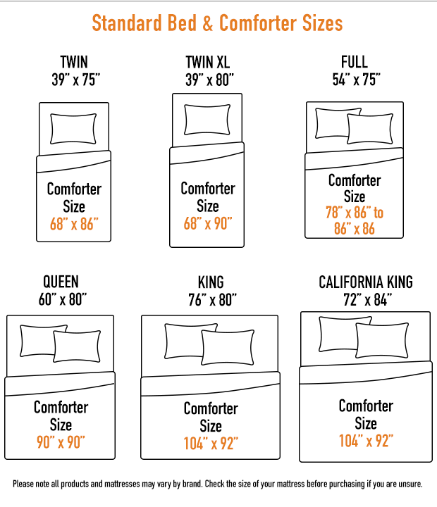 Standard Bed & Comforter Sizes